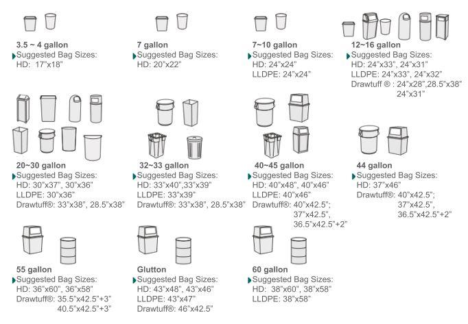Can Liner Trash Bag Guide Jpg